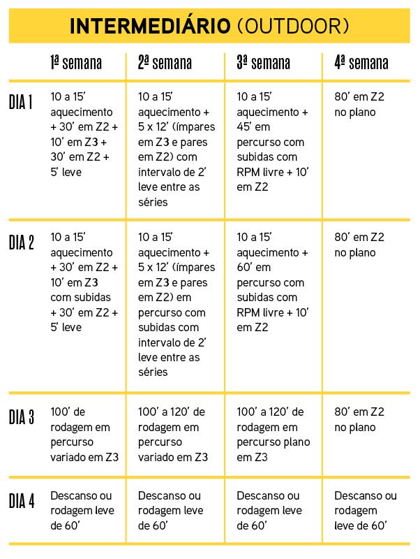 Planilha de treino para ciclistas intermediárias