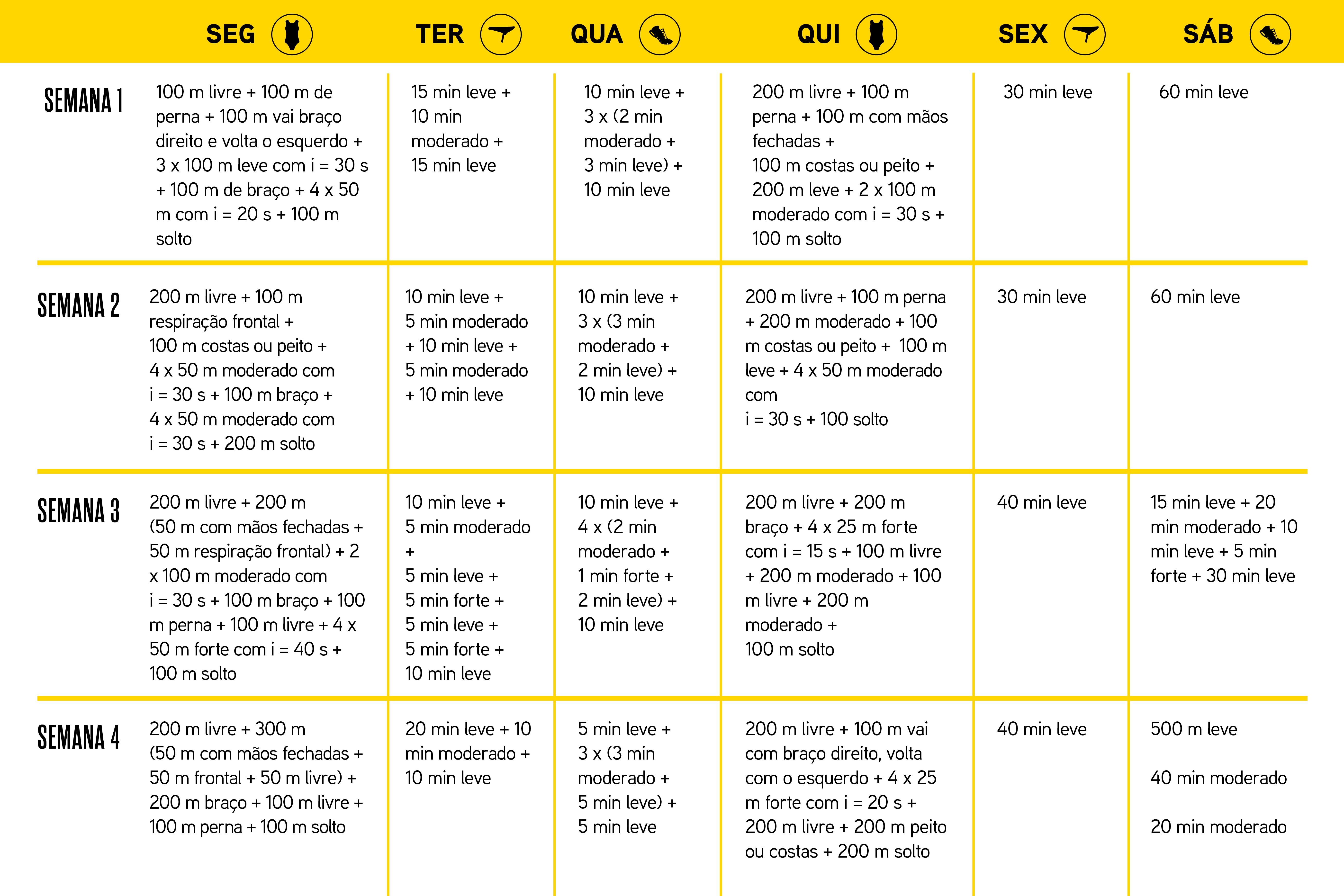 Planilha para triatlo - semana 1 a 4