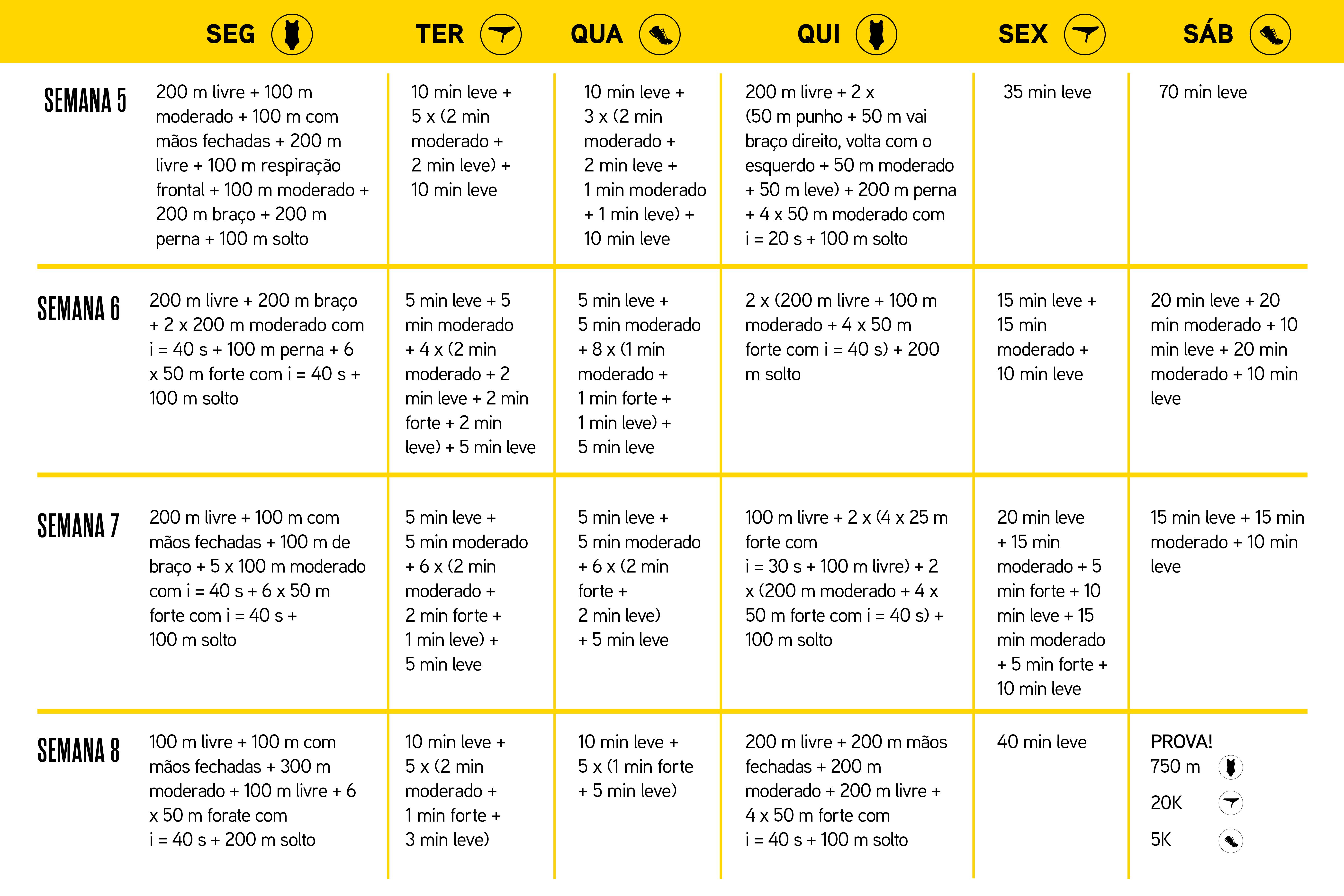 Planilha para triatlo - semana 5 a 8