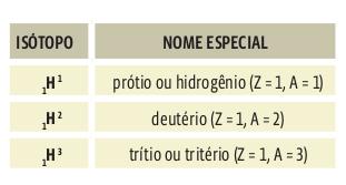 isotopo2