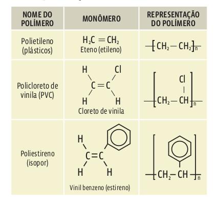 tabela_polimero