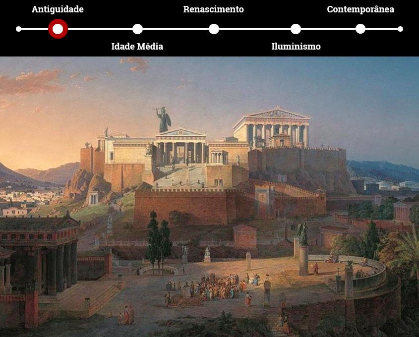 Reconstrução da Acrópole e do Areópago em Atenas, por Leo von Klenze (1846)