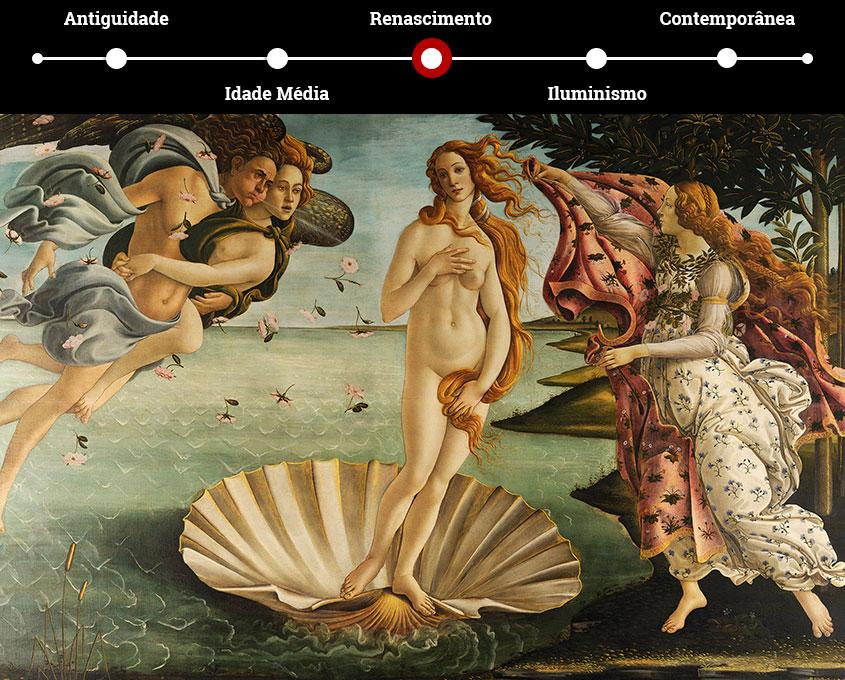 """""""O Nascimento de Vênus"""", obra do pintor renascentista Sandro Botticelli"""