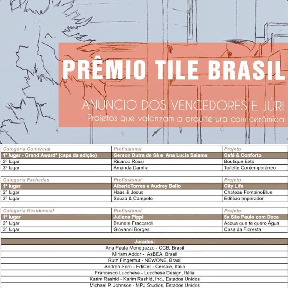 RESULTADO-TILE-BRASIL
